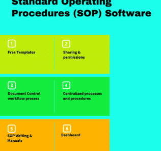 Top Standard Operating Procedures (SOP) Software