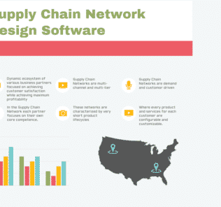 Top Supply Chain Network Design Software