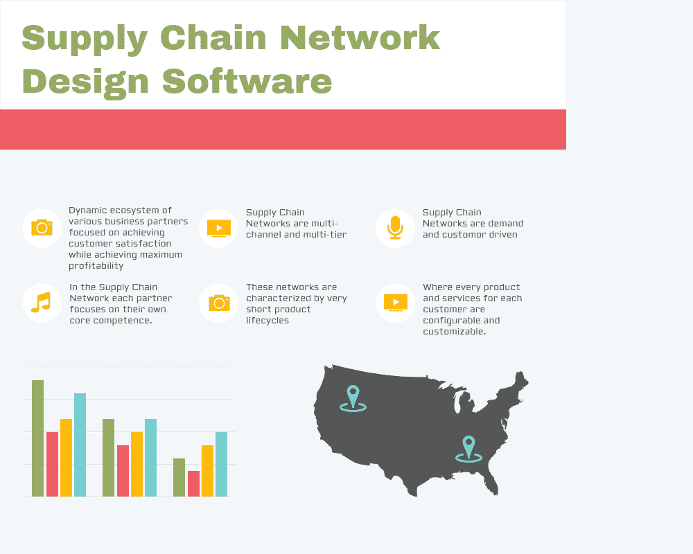 Top 10 Supply Chain Network Design Software - Compare