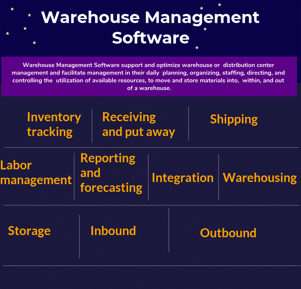 Top Wms Software
