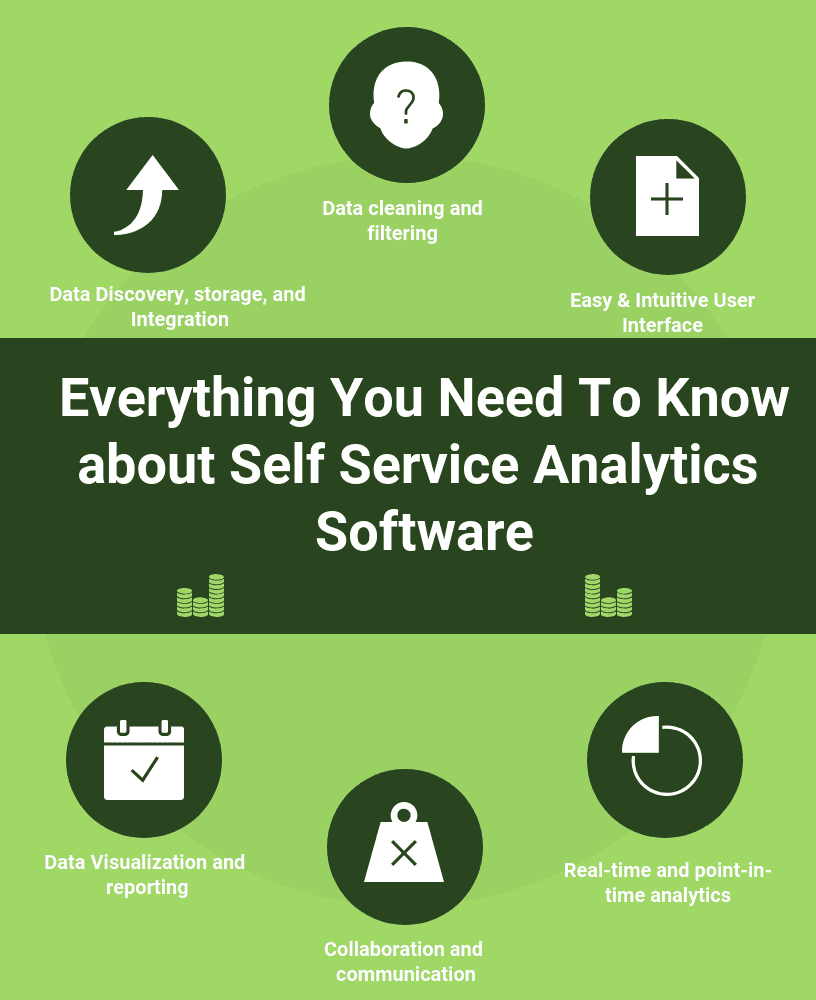 Everything You Need To Know about Self Service Analytics Software