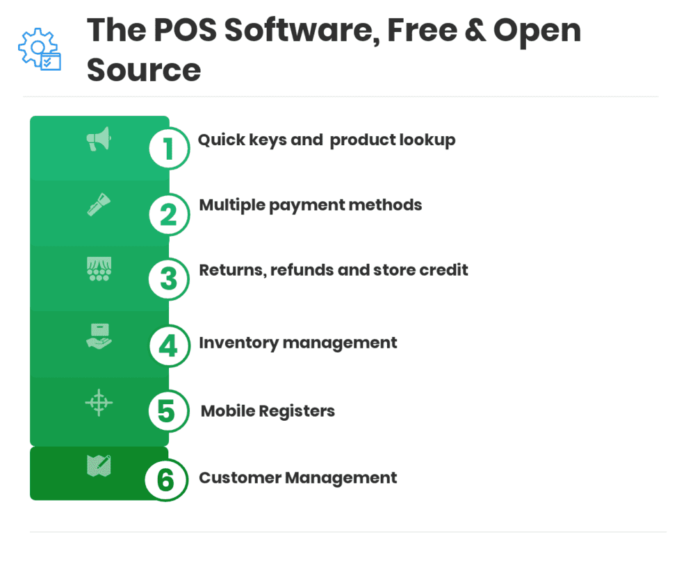 Top 43 POS Software, Free & Open Source - Compare Reviews