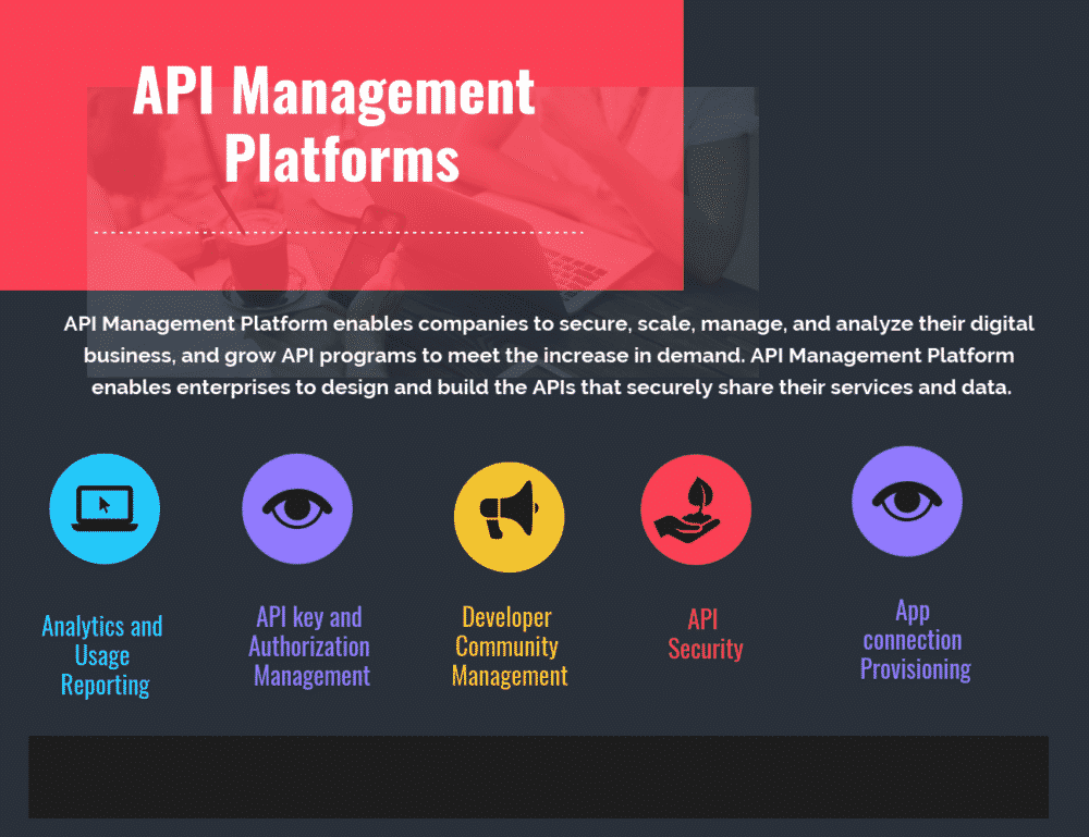 Top 27 API Management Platforms - Compare Reviews, Features