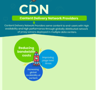 Top Content Delivery Network Providers