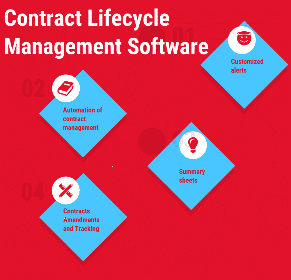Top 40 Contract Lifecycle Management Software - Compare