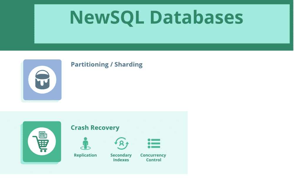 Top 13 NewSQL Databases - Compare Reviews, Features, Pricing