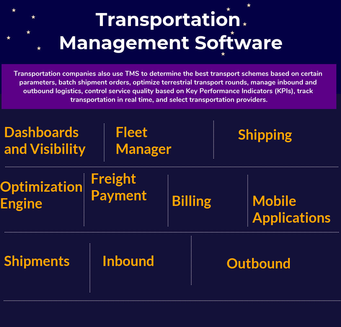 Top Transportation Management Software