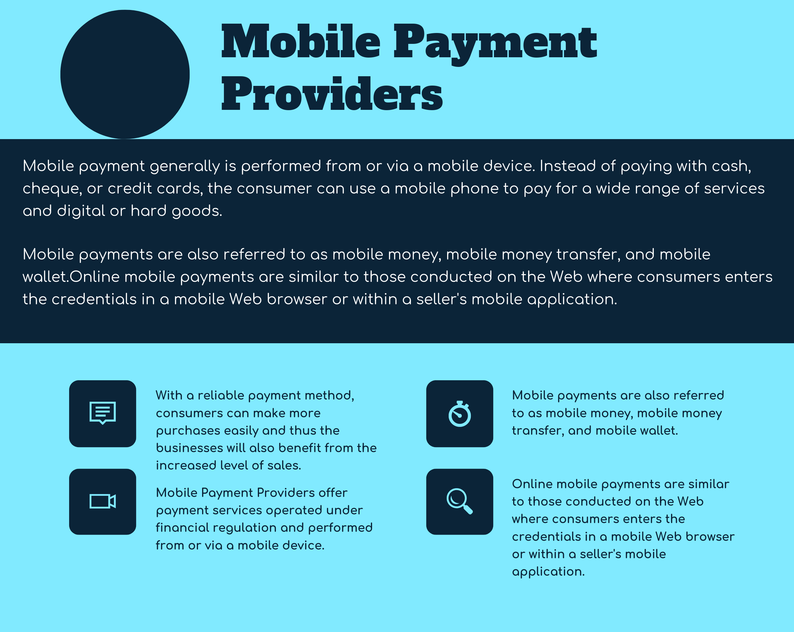 What are Mobile Payment Providers
