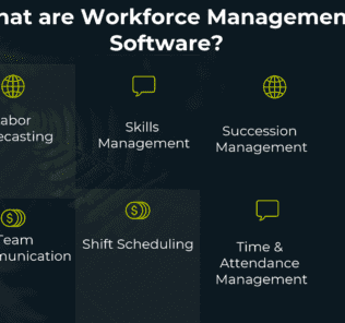 What are Workforce Management Software for Small Business