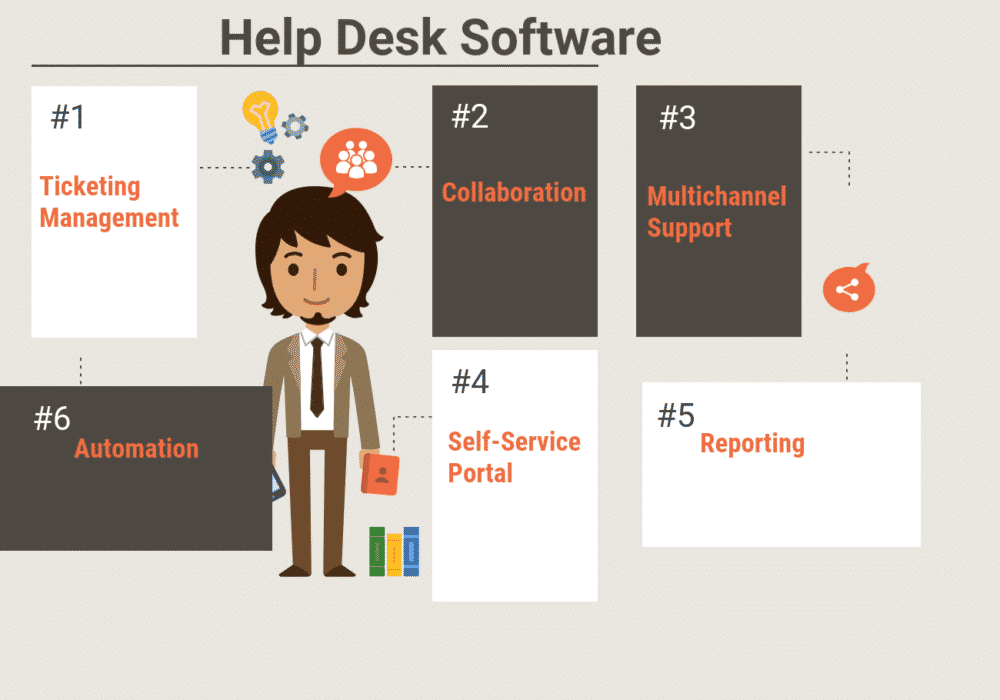 41 Free, Open Source and Top Help Desk Software - Compare