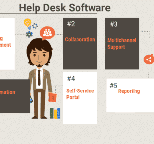 Free, Open Source and Top Help Desk Software