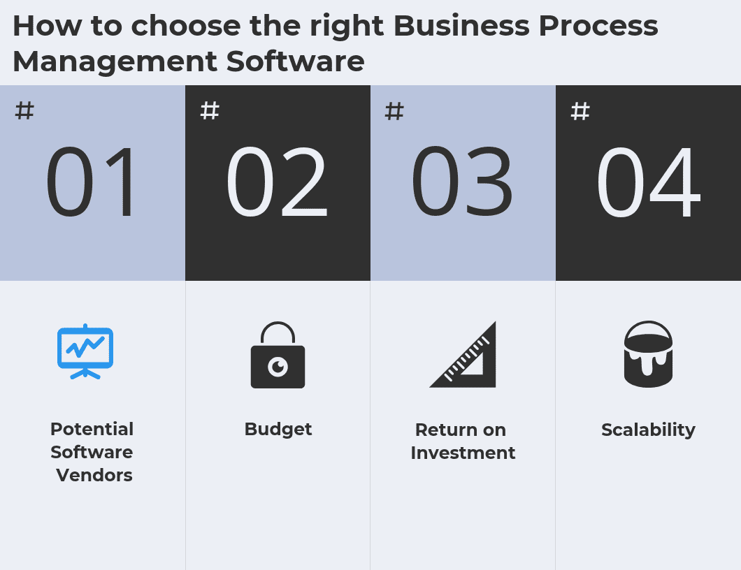 How to choose the right Business Process Management Software