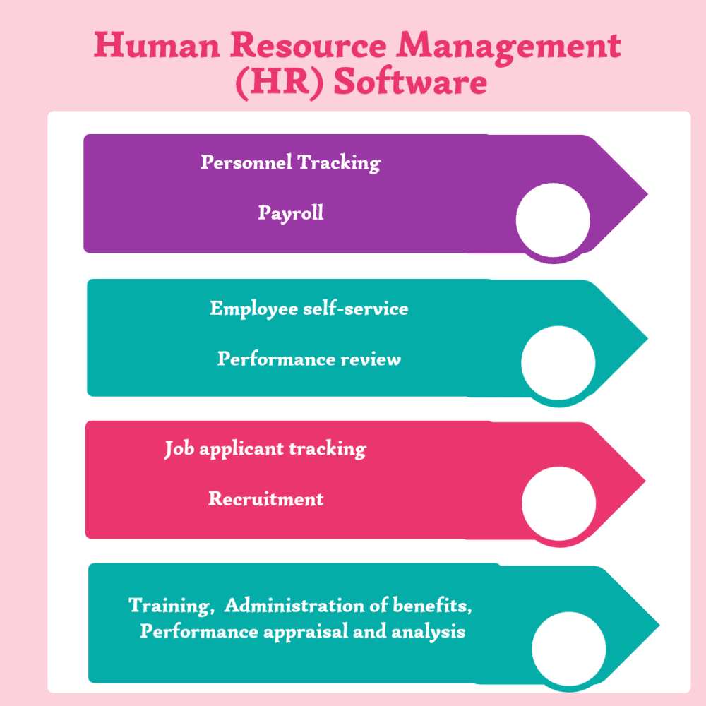 Top 24 Free and Open Source Human Resource (HR) Software