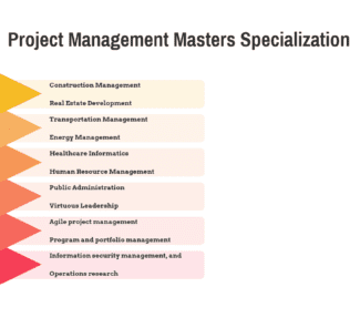 Project Management Masters Specializations