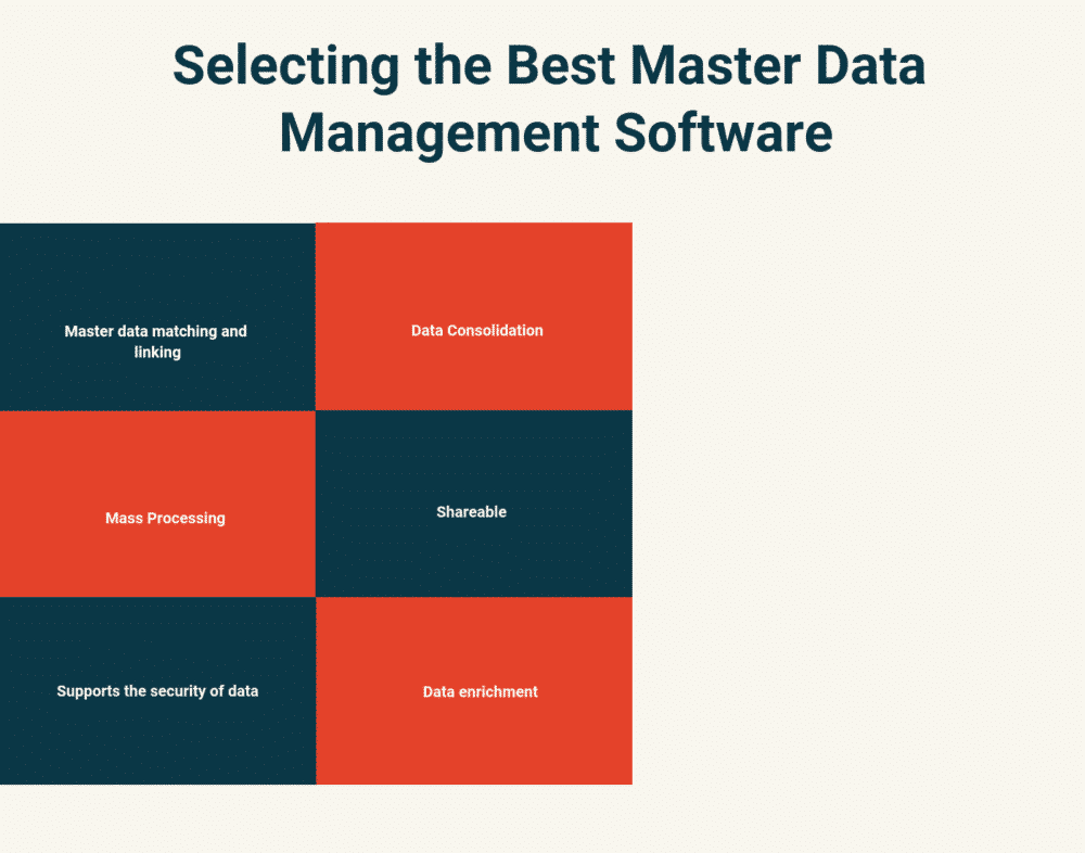 Top 17 Master Data Management Software - Compare Reviews