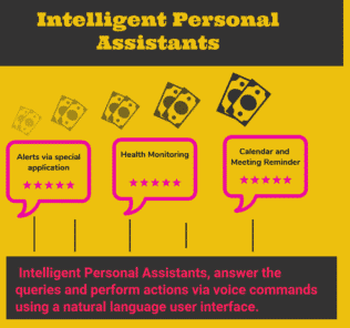 Top Intelligent Personal Assistants or Automated Personal Assistants