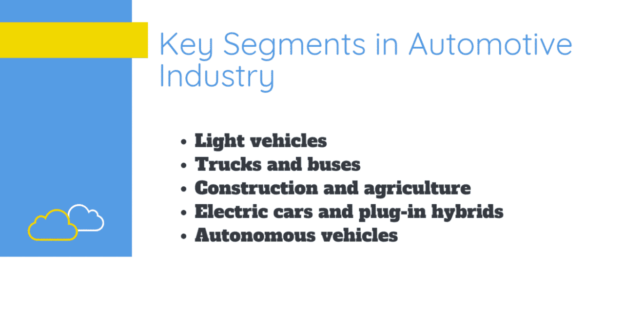 What are the Key Segments in Automotive Industry