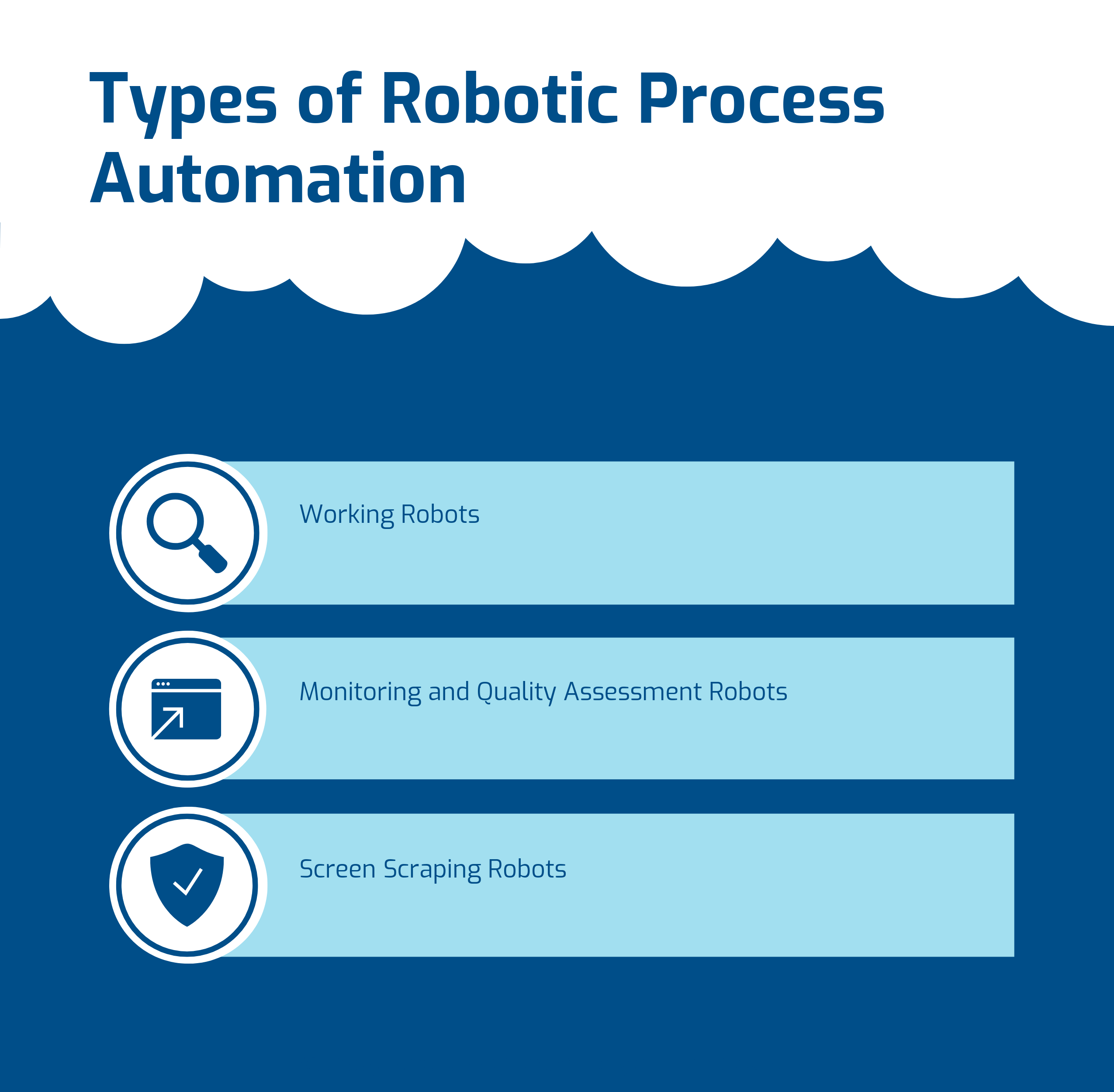 What are the Types of Robotic Process Automation
