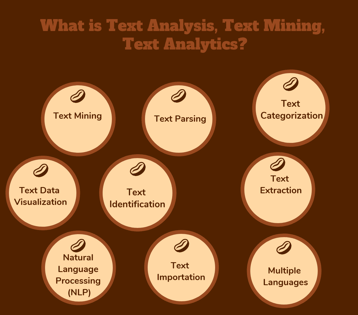 Top 27 Free Software for Text Analysis, Text Mining, Text
