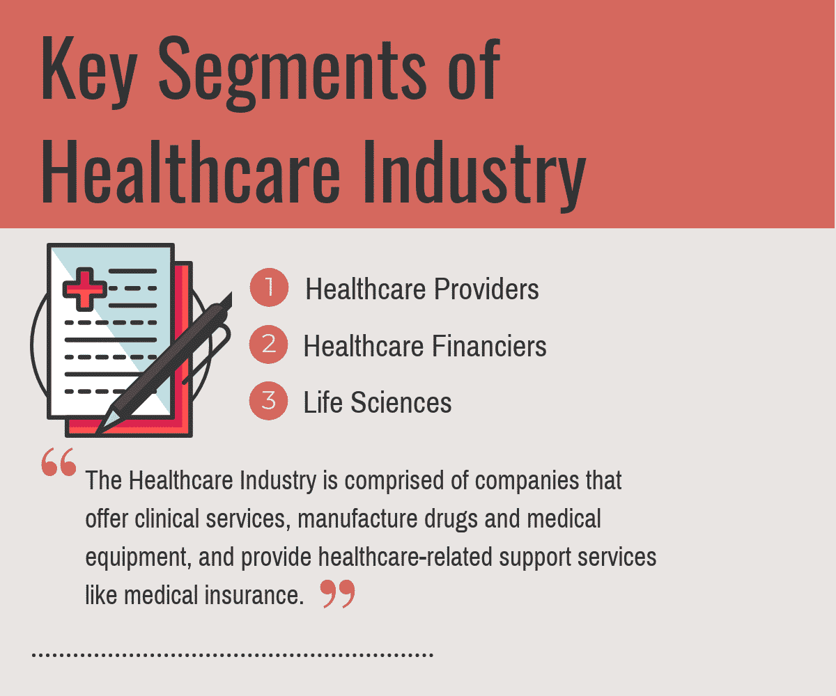How to Select the Best Software for Healthcare Industry