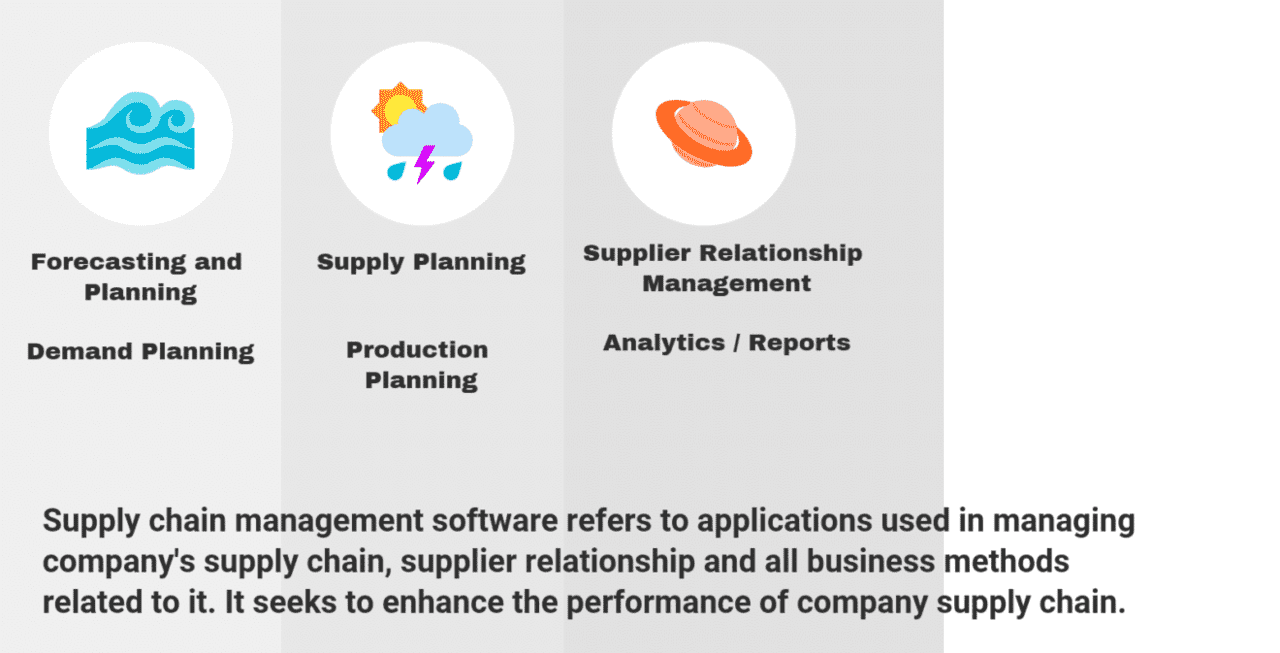 How to Select the Best Supply Chain Management Software for Your Business