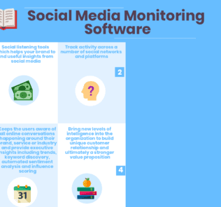 Social Media Monitoring Software