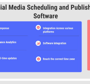 Social Media Scheduling and Publishing Software