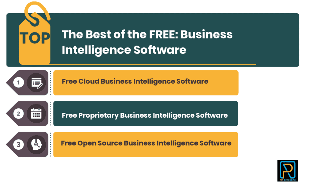 20 Free, Cloud and Open Source Business Intelligence