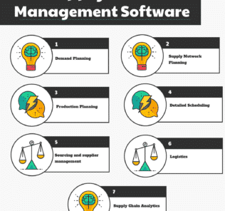Top Supply Chain Management Software
