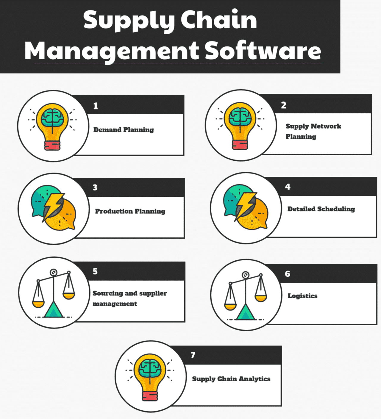 Top 15 Supply Chain Management Software In 2020 Reviews Features Pricing Comparison Pat Research B2b Reviews Buying Guides Best Practices