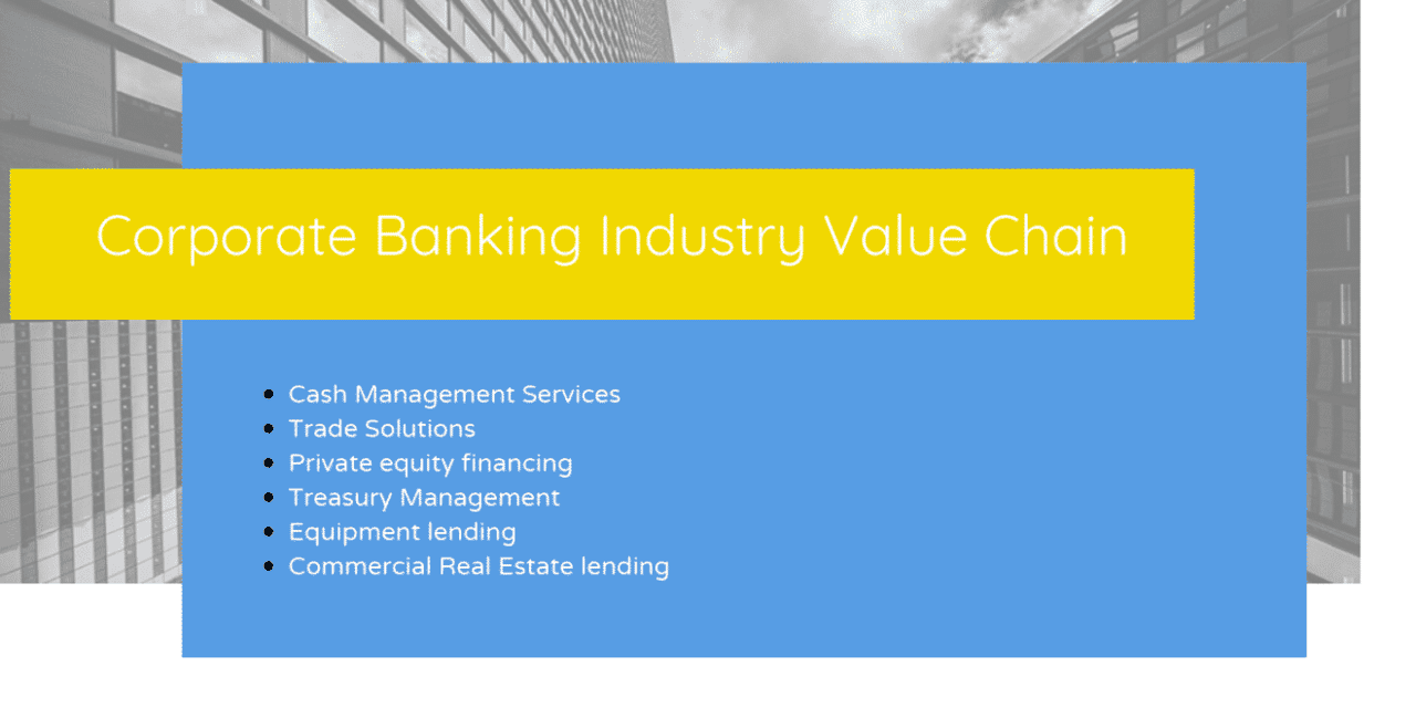 What are the Corporate Banking Industry Value Chain