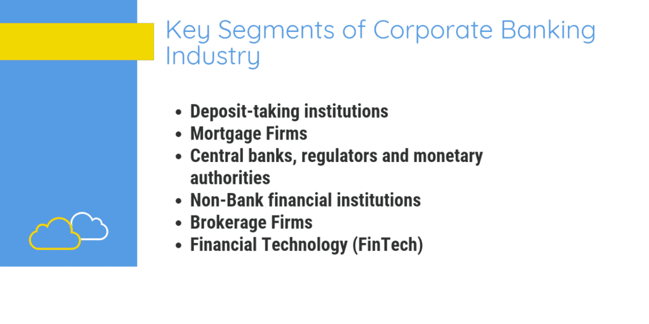 What are the Key Segments of Corporate Banking Industry