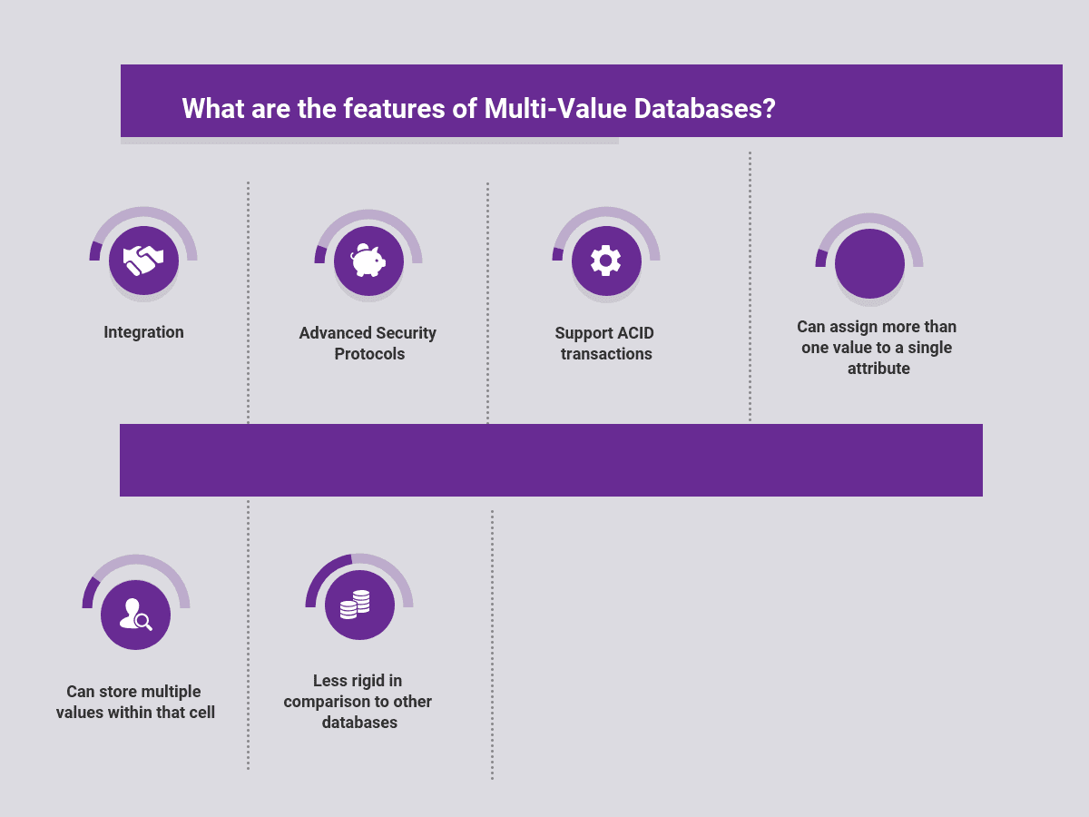 What are the features of Multi-Value Databases?