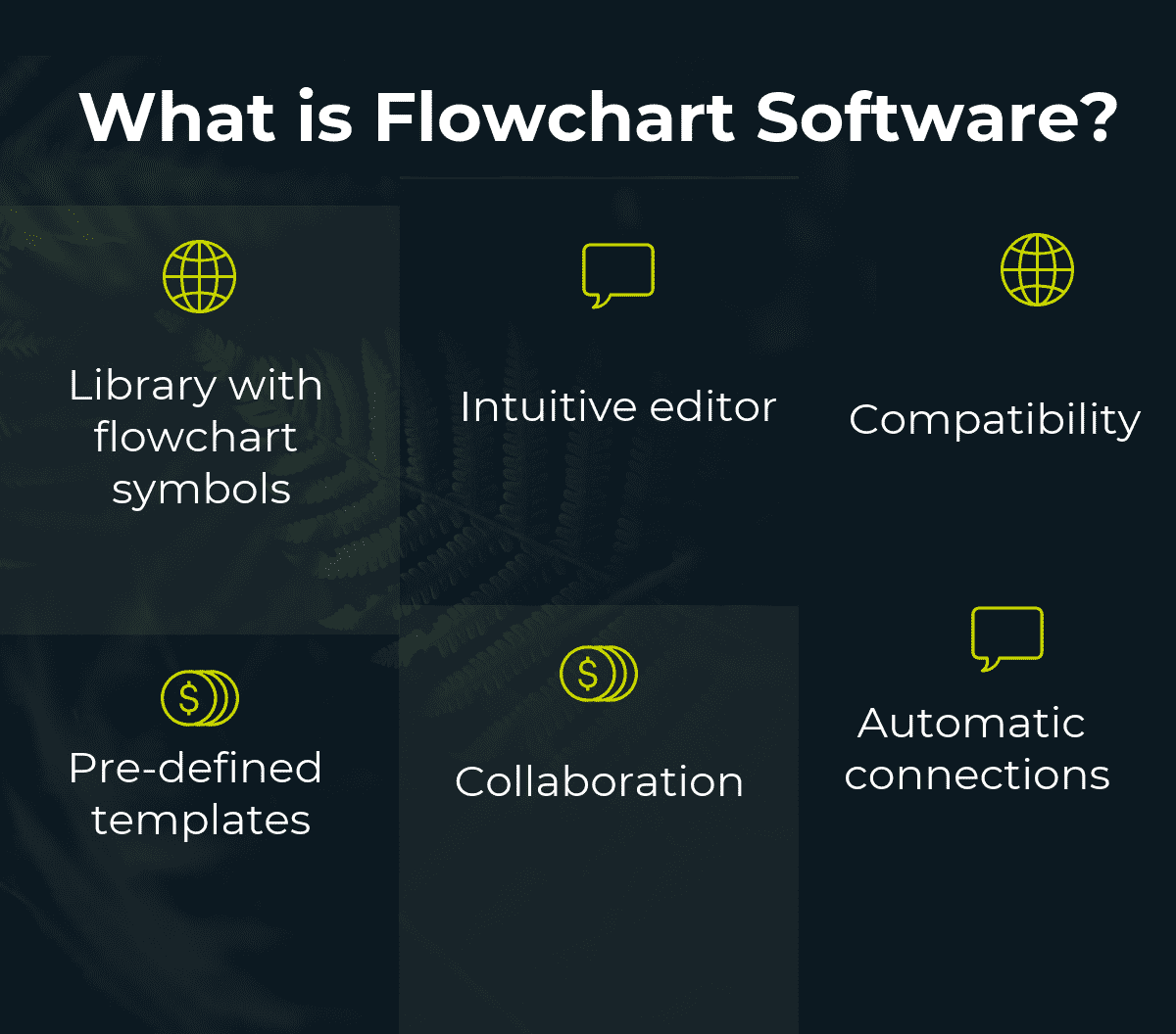 What is Flowchart Software?