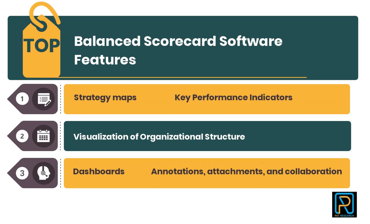 Balanced Scorecard Software Features