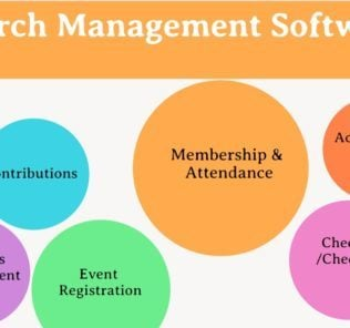 Features of Church Management Software