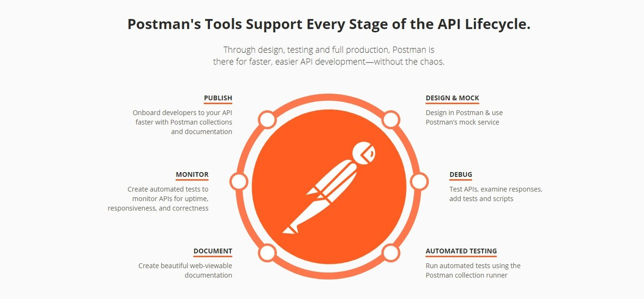 Top 27 API Management Platforms - Compare Reviews, Features, Pricing