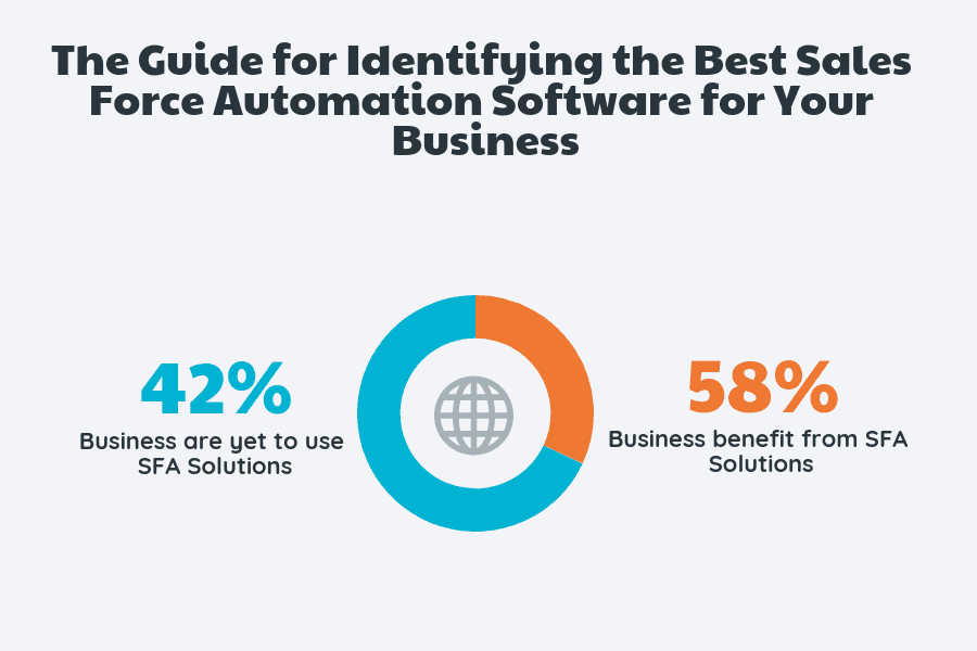 The Guide for Identfying the Best Sales Force Automation Software for Your Business
