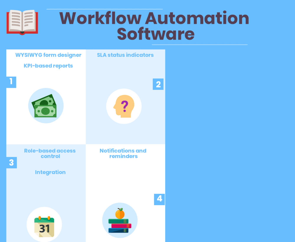 51 Free, Top & Open Source Workflow Automation Software