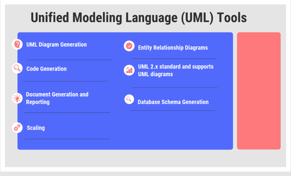 40 Open Source, Free and Top Unified Modeling Language (UML