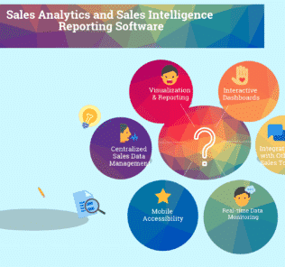 Top Sales Analytics and Sales Intelligence Reporting Software