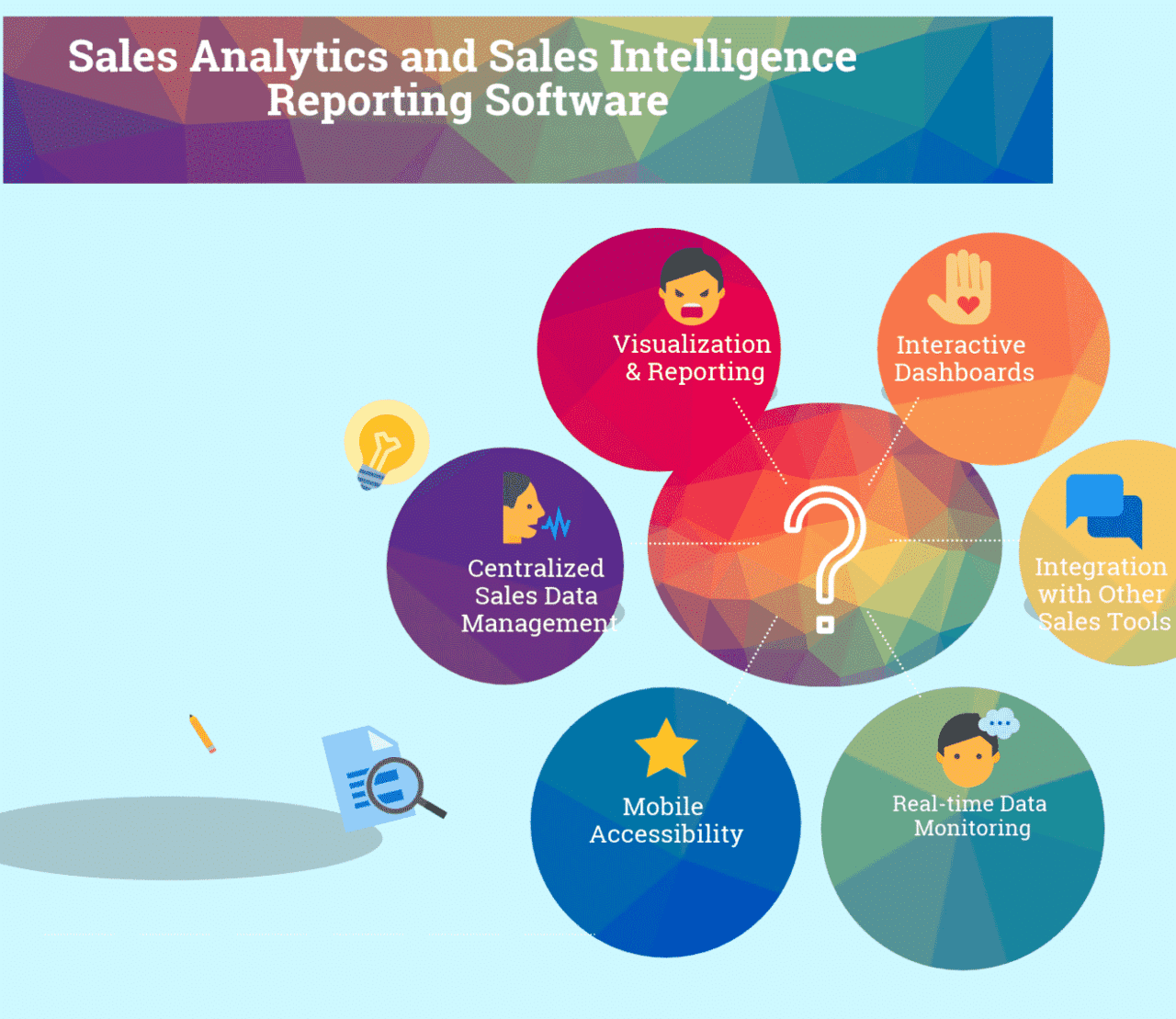 17 Top Sales Analytics And Sales Intelligence Reporting