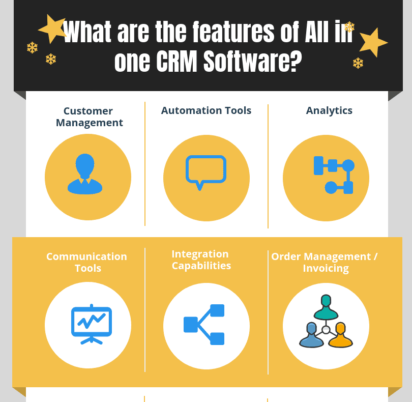 What are the features of All in one CRM Software