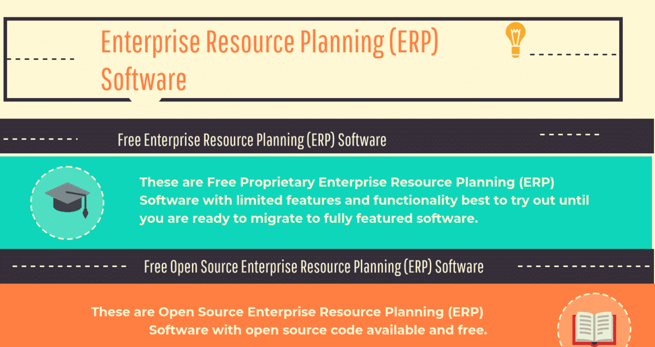 38 Free, Open Source and Top Enterprise Resource Planning (ERP