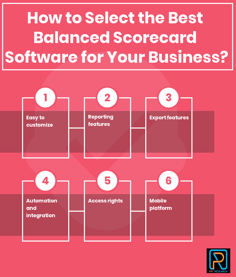 How to Select the Best Balanced Scorecard Software for Your Business?