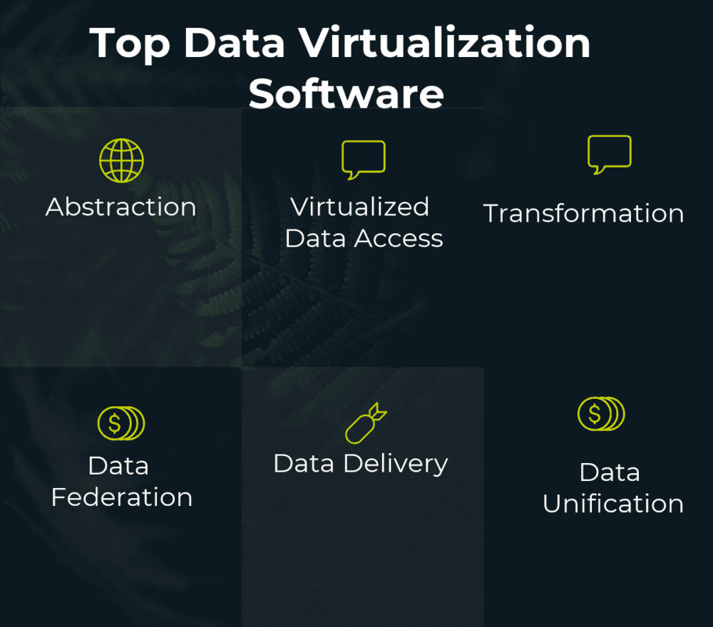 Top 6 Data Virtualization Software - Compare Reviews