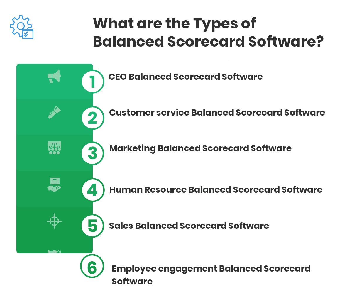 What are the Types of Balanced Scorecard Software?