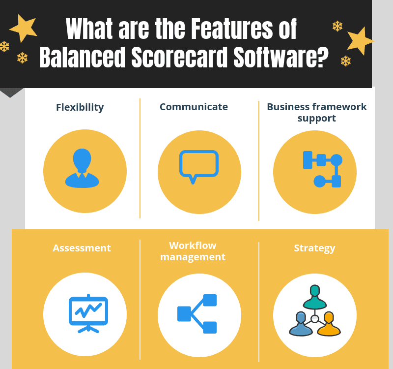 What are the features of Balanced Scorecard Software
