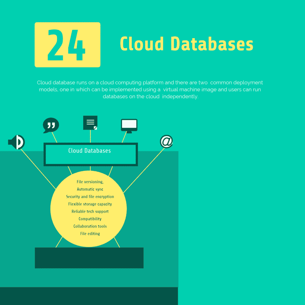 Top 24 Free and Commercial SQL and No SQL Cloud Databases - Compare