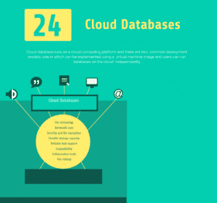 Top 24 Free and Commercial SQL and No SQL Cloud Databases